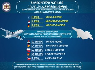 Update of scheduled special flights